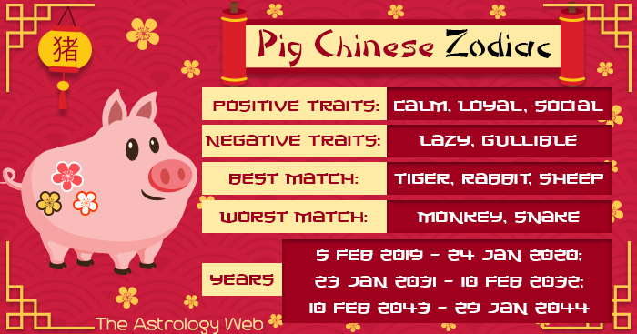 Year-of-the-Pig-Chinese-Zodiac